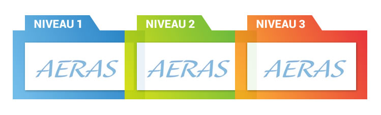 convetion aeras