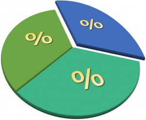 taux metlife assurance prêt immobilier